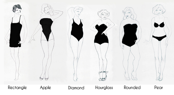 body_shapes2